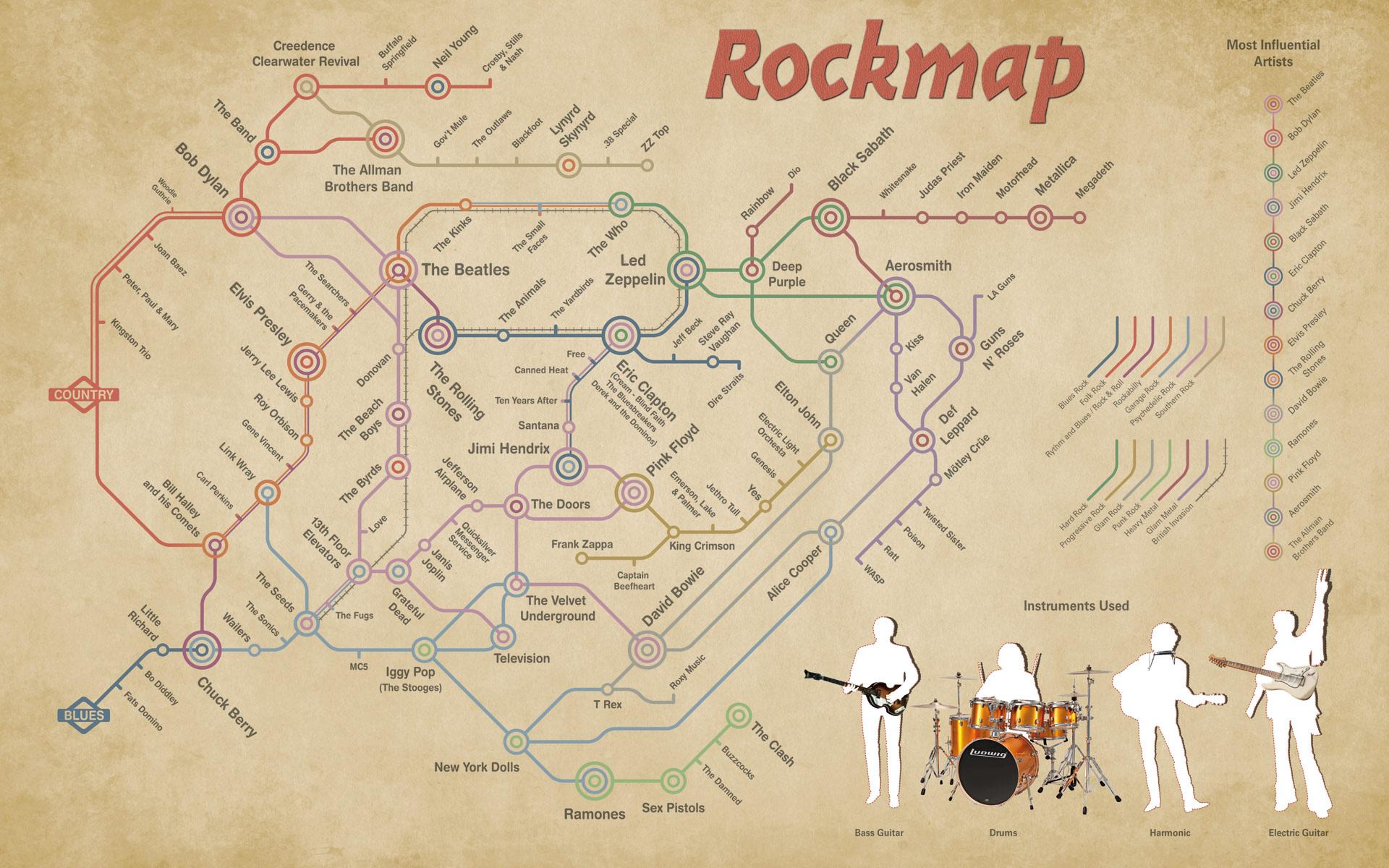 rock-map